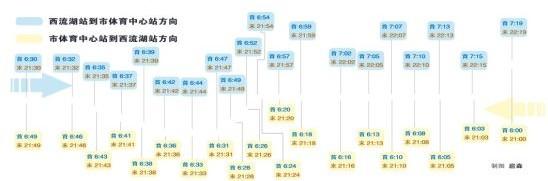 郑州地铁1号线首末班时刻表出炉 最早6:00发车 - 南宁